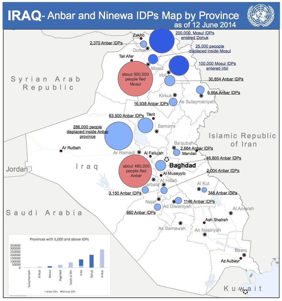 UNHCR-Übersicht der Flüchtlingsströme im Irak